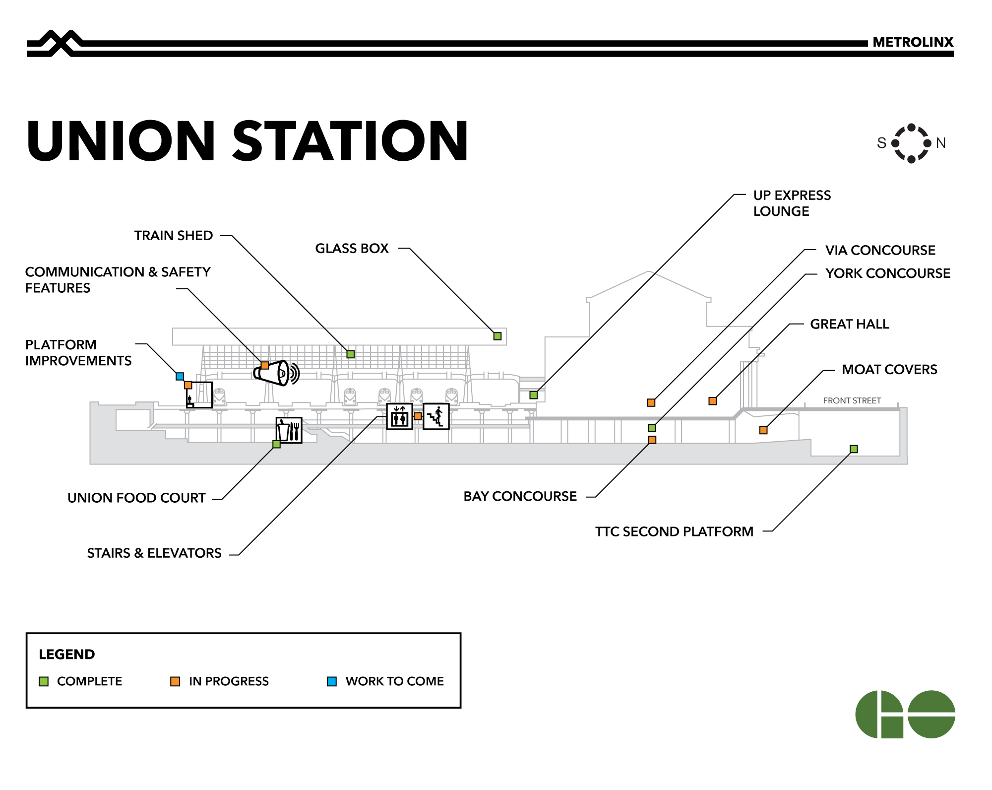 Map showing completed and upcoming work at Union Station