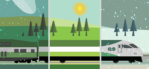 Illustration of a GO train travelling through different weather conditions including rain, sun, and snow.